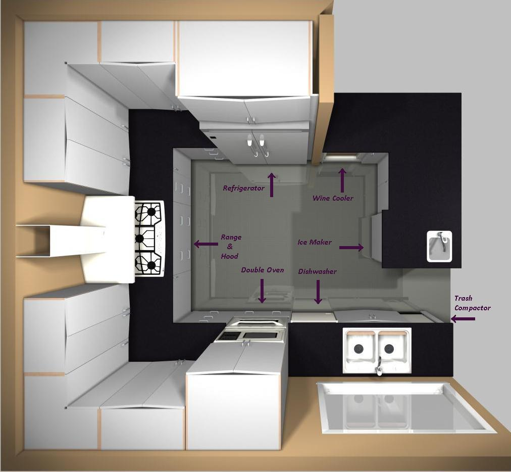 Kitchen Space Kitchen Space Solutions Use Only The Appliances Youll Need